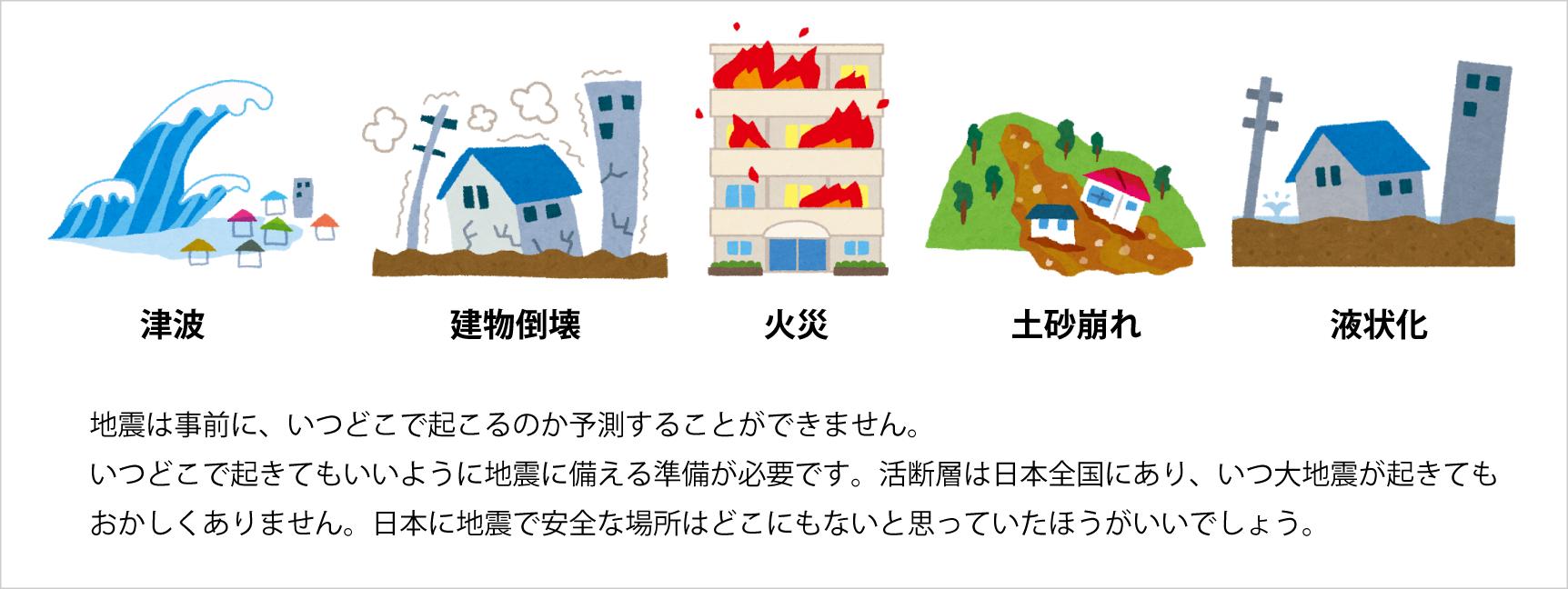 地震による災害の種類